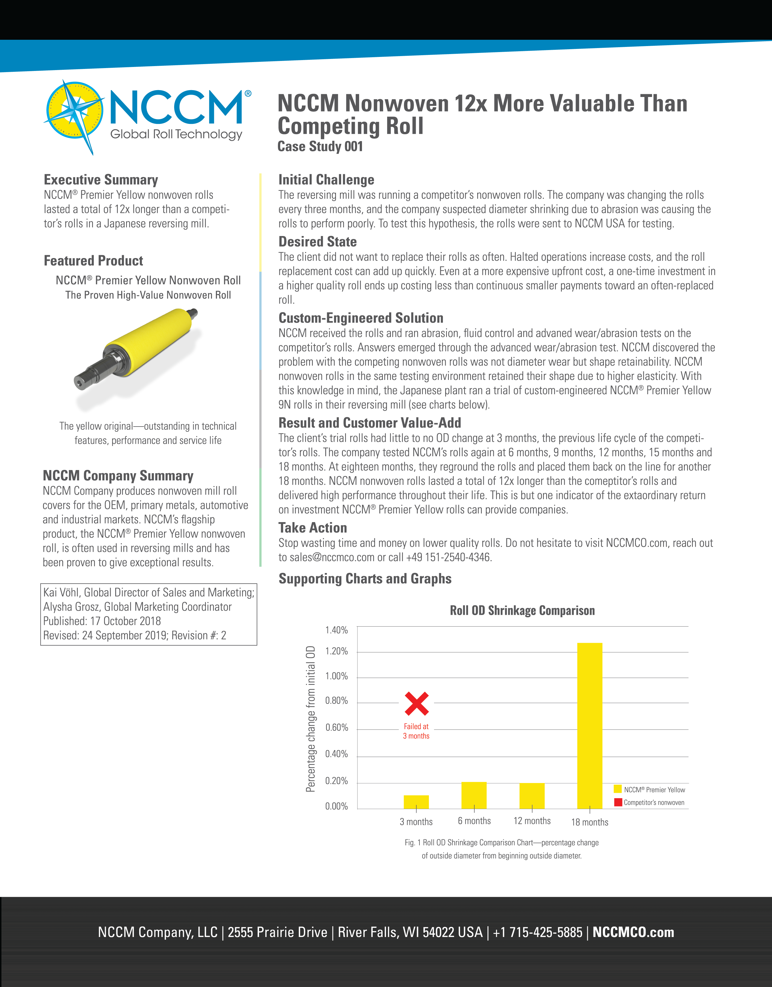 First page of NCCM Nonwoven 12x More Valuable Than Competing Roll case study